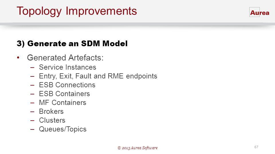 © 2013 Aurea Software 67 Topology Improvements Generated Artefacts: –Service Instances –Entry, Exit, Fault and RME endpoints –ESB Connections –ESB Con