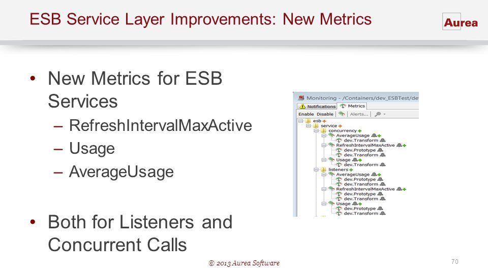 © 2013 Aurea Software 70 ESB Service Layer Improvements: New Metrics New Metrics for ESB Services –RefreshIntervalMaxActive –Usage –AverageUsage Both