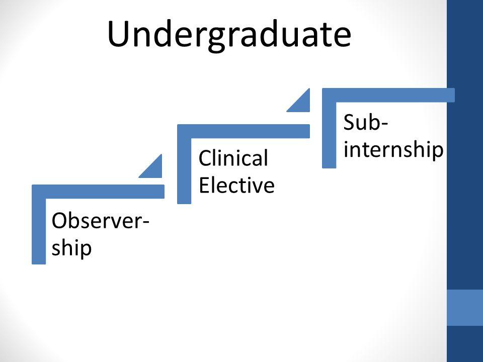 Observer- ship Clinical Elective Sub- internship Undergraduate