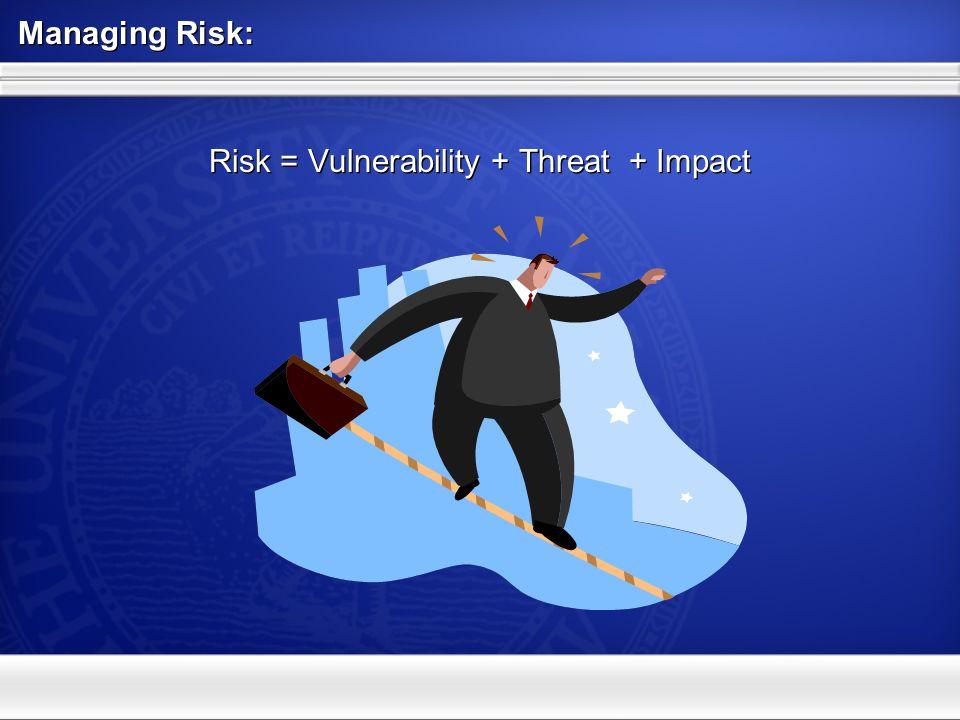Managing Risk: Bryan starts here 3.Managing Risk