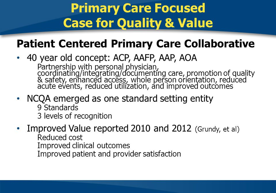 Primary Care Focused Case for Quality & Value Patient Centered Primary Care Collaborative 40 year old concept: ACP, AAFP, AAP, AOA Partnership with personal physician, coordinating/integrating/documenting care, promotion of quality & safety, enhanced access, whole person orientation, reduced acute events, reduced utilization, and improved outcomes NCQA emerged as one standard setting entity 9 Standards 3 levels of recognition Improved Value reported 2010 and 2012 (Grundy, et al) Reduced cost Improved clinical outcomes Improved patient and provider satisfaction