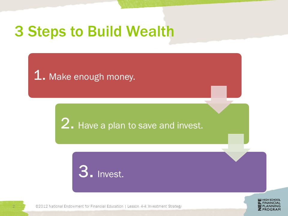 3 Steps to Build Wealth ©2012 National Endowment for Financial Education | Lesson 4-4: Investment Strategy2 1.