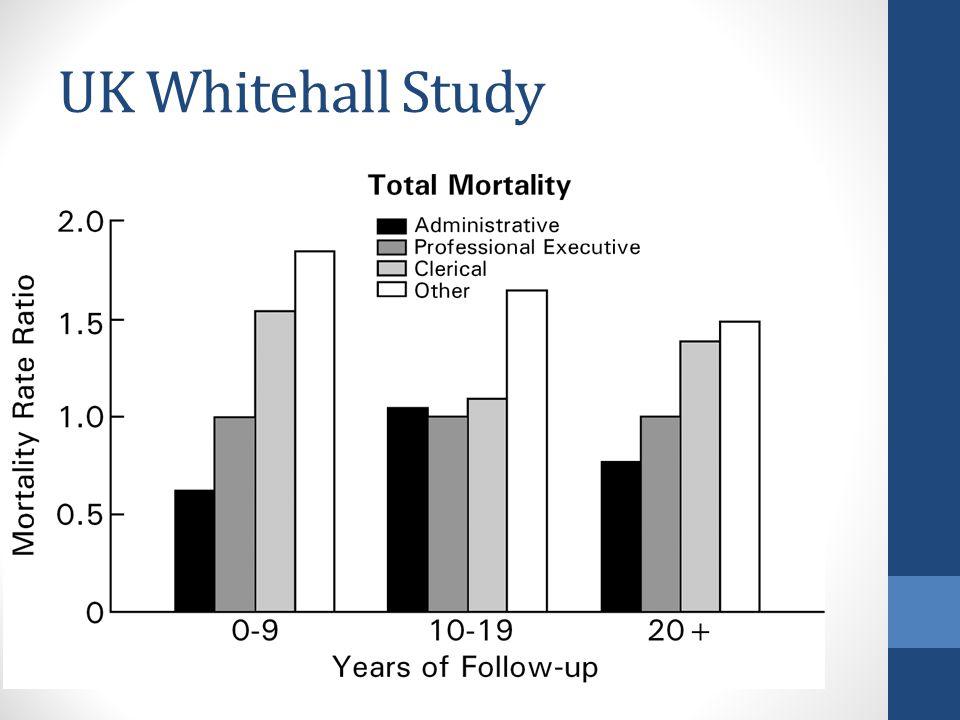UK Whitehall Study