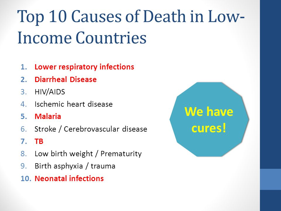 Top 10 Causes of Death in Low- Income Countries 1.Lower respiratory infections 2.Diarrheal Disease 3.HIV/AIDS 4.Ischemic heart disease 5.Malaria 6.Stroke / Cerebrovascular disease 7.TB 8.Low birth weight / Prematurity 9.Birth asphyxia / trauma 10.Neonatal infections We have cures!