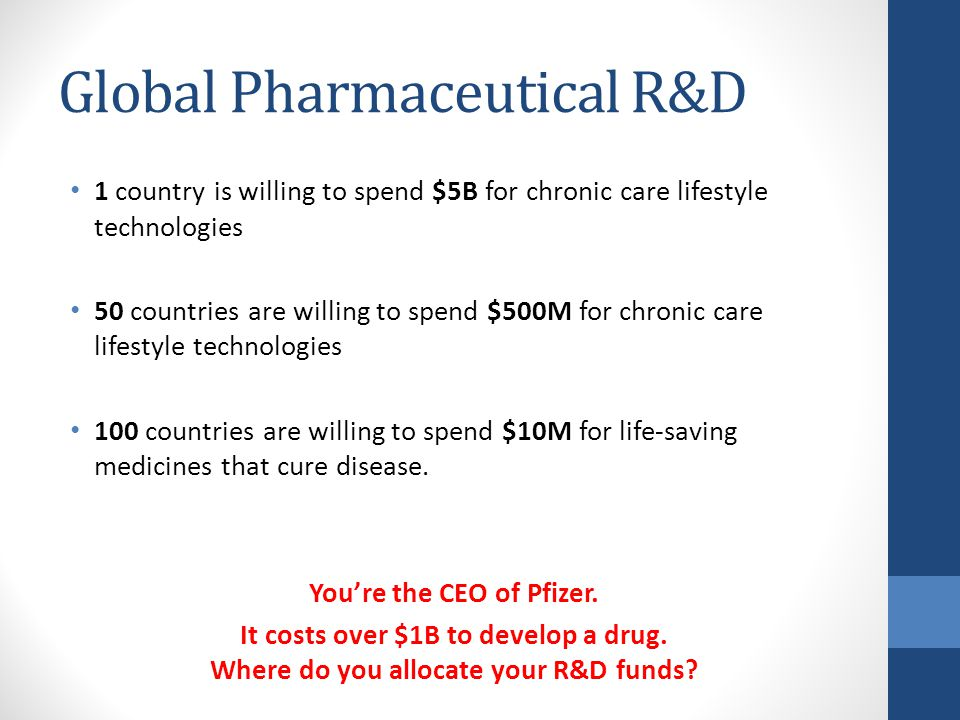 Global Pharmaceutical R&D 1 country is willing to spend $5B for chronic care lifestyle technologies 50 countries are willing to spend $500M for chronic care lifestyle technologies 100 countries are willing to spend $10M for life-saving medicines that cure disease.