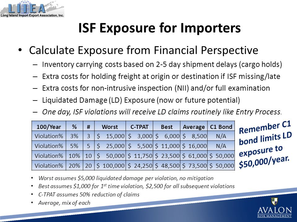 Calculate Exposure from Financial Perspective – Inventory carrying costs based on 2-5 day shipment delays (cargo holds) – Extra costs for holding freight at origin or destination if ISF missing/late – Extra costs for non-intrusive inspection (NII) and/or full examination – Liquidated Damage (LD) Exposure (now or future potential) – One day, ISF violations will receive LD claims routinely like Entry Process.