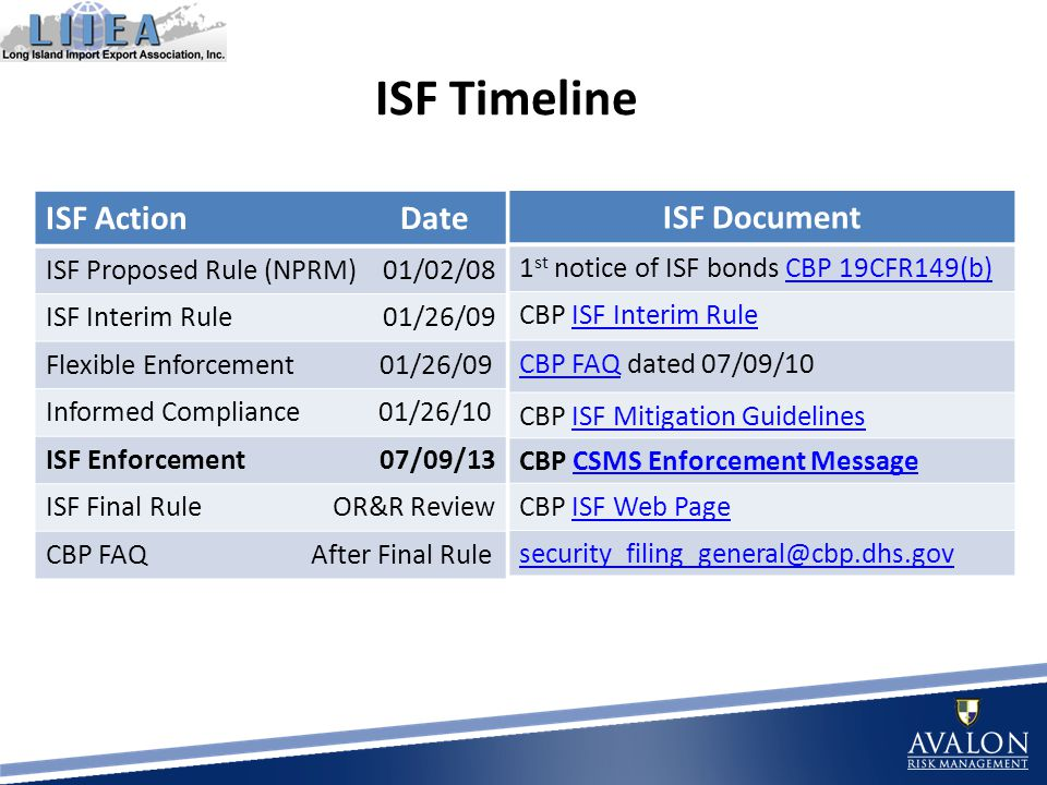 ISF Timeline ISF Action Date ISF Proposed Rule (NPRM) 01/02/08 ISF Interim Rule 01/26/09 Flexible Enforcement 01/26/09 Informed Compliance 01/26/10 ISF Enforcement 07/09/13 ISF Final Rule OR&R Review CBP FAQ After Final Rule ISF Document 1 st notice of ISF bonds CBP 19CFR149(b)CBP 19CFR149(b) CBP ISF Interim RuleISF Interim Rule CBP FAQCBP FAQ dated 07/09/10 CBP ISF Mitigation GuidelinesISF Mitigation Guidelines CBP CSMS Enforcement MessageCSMS Enforcement Message CBP ISF Web PageISF Web Page security_filing_general@cbp.dhs.gov Port Date