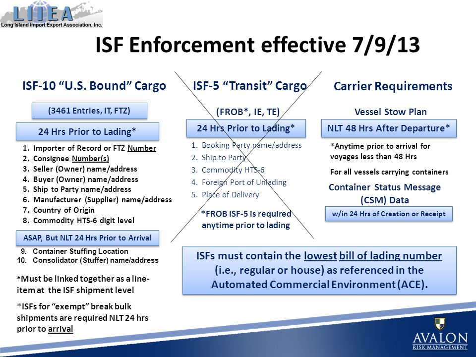 ISF Enforcement effective 7/9/13 Vessel Stow Plan Container Status Message (CSM) Data 1.
