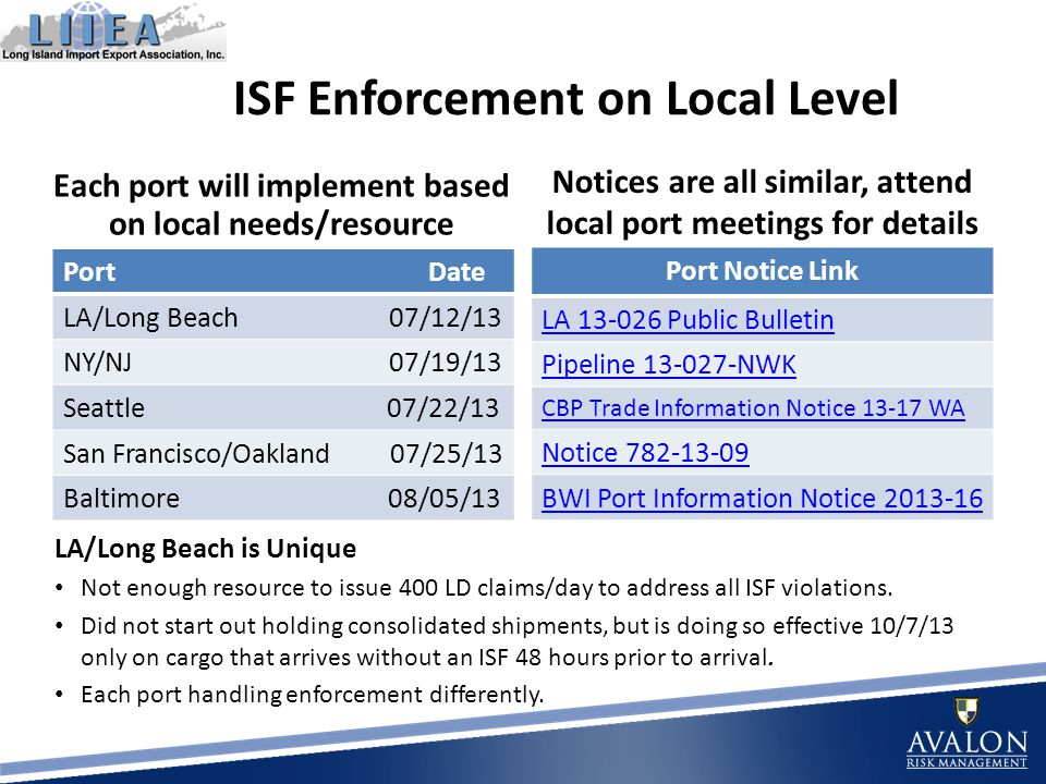 ISF Enforcement on Local Level Each port will implement based on local needs/resource Port Date LA/Long Beach 07/12/13 NY/NJ 07/19/13 Seattle 07/22/13 San Francisco/Oakland 07/25/13 Baltimore 08/05/13 Notices are all similar, attend local port meetings for details Port Notice Link LA 13-026 Public Bulletin Pipeline 13-027-NWK CBP Trade Information Notice 13-17 WA Notice 782-13-09 BWI Port Information Notice 2013-16 Port Date LA/Long Beach is Unique Not enough resource to issue 400 LD claims/day to address all ISF violations.