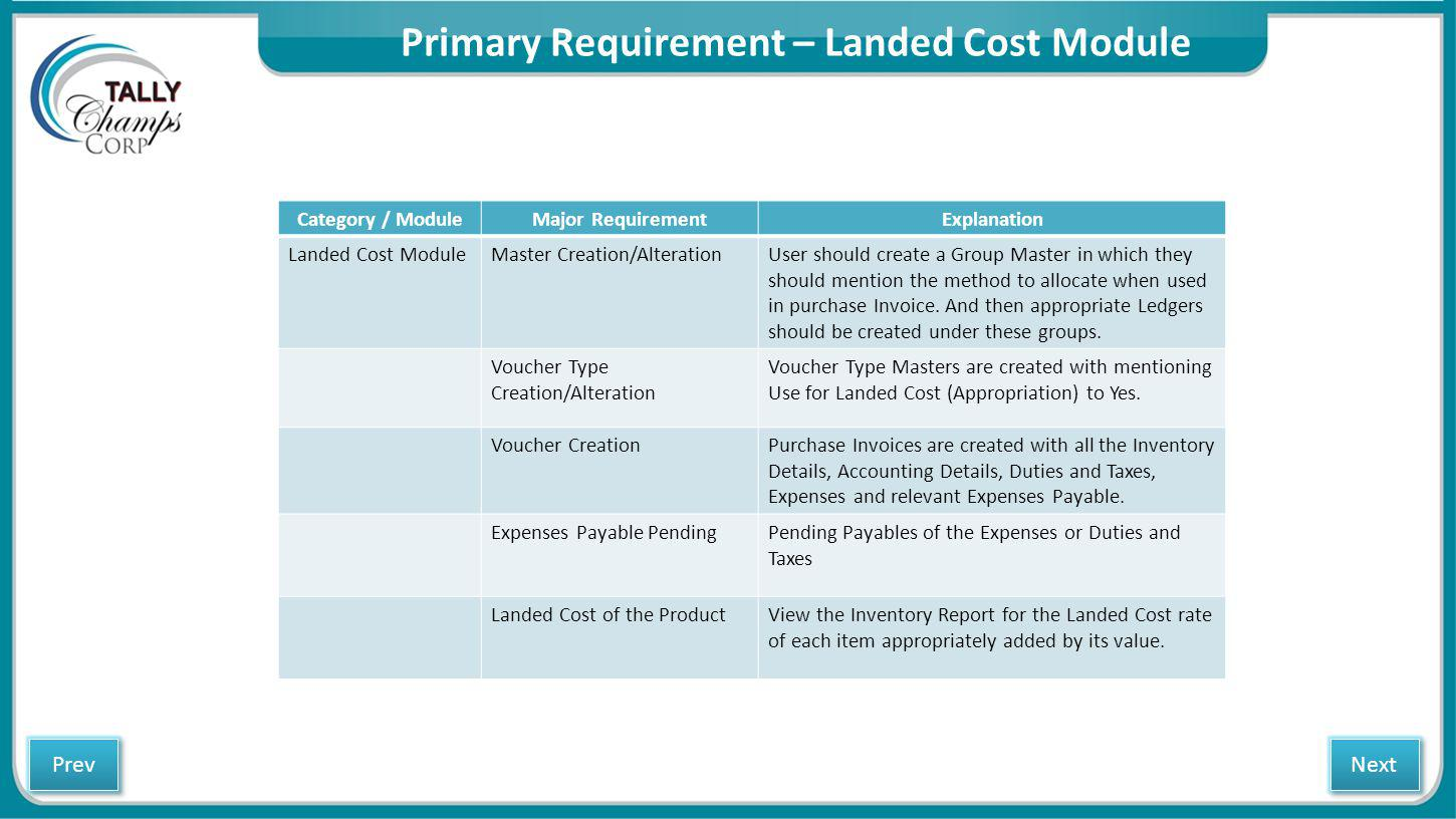 Primary Requirement – Landed Cost Module Category / ModuleMajor RequirementExplanation Landed Cost ModuleMaster Creation/AlterationUser should create