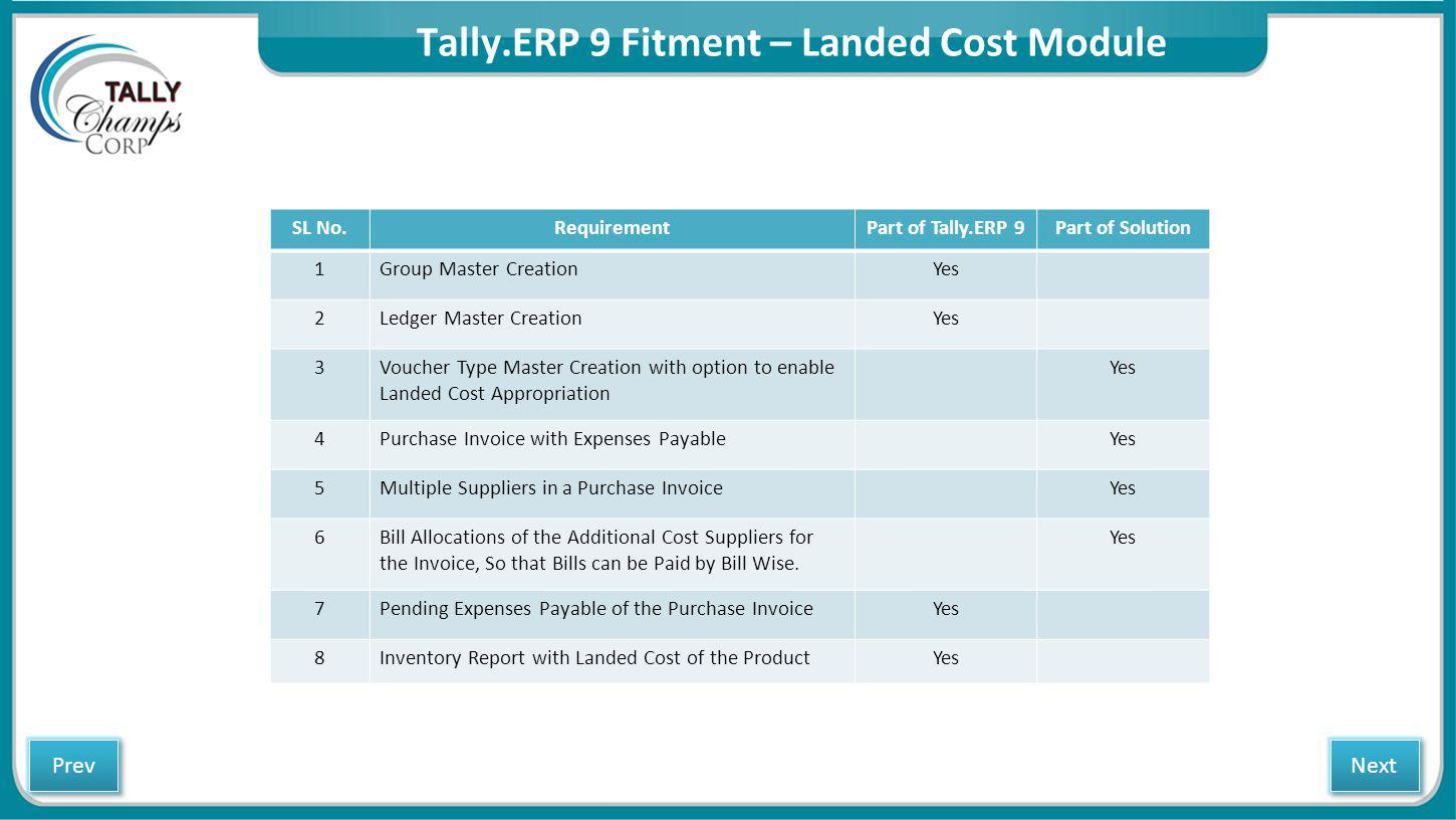 Q.Which version/releases of Tally.ERP 9 does the add-on support.