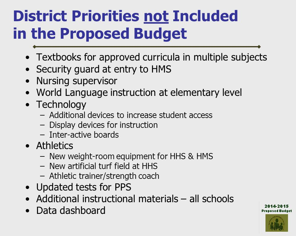 District Priorities not Included in the Proposed Budget Textbooks for approved curricula in multiple subjects Security guard at entry to HMS Nursing supervisor World Language instruction at elementary level Technology –Additional devices to increase student access –Display devices for instruction –Inter-active boards Athletics –New weight-room equipment for HHS & HMS –New artificial turf field at HHS –Athletic trainer/strength coach Updated tests for PPS Additional instructional materials – all schools Data dashboard