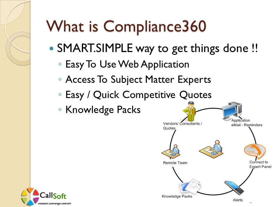 What is Compliance360 SMART.SIMPLE way to get things done !.