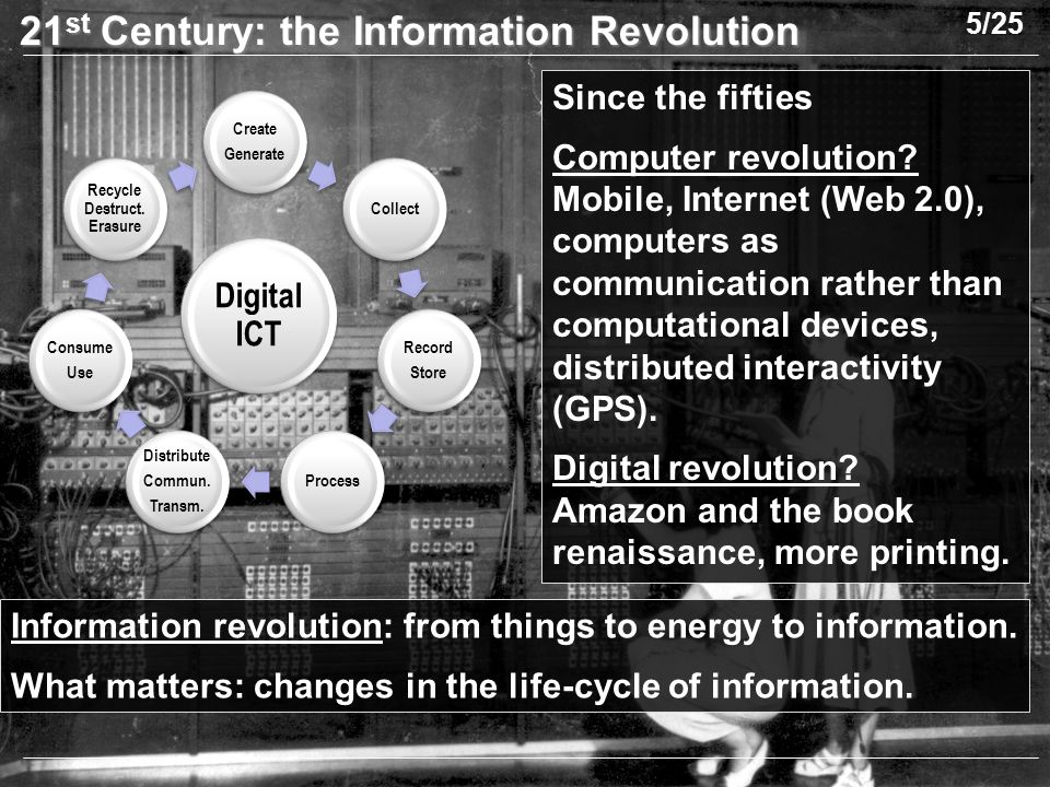 21 st Century: the Information Revolution Since the fifties Computer revolution.