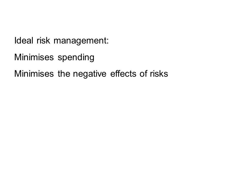 Ideal risk management: Minimises spending Minimises the negative effects of risks