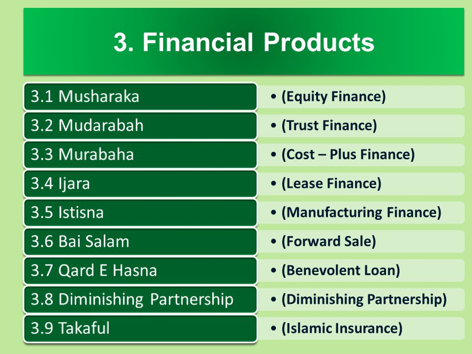 3. Financial Products (Equity Finance) 3.1 Musharaka (Trust Finance) 3.2 Mudarabah (Cost – Plus Finance) 3.3 Murabaha (Lease Finance) 3.4 Ijara (Manuf