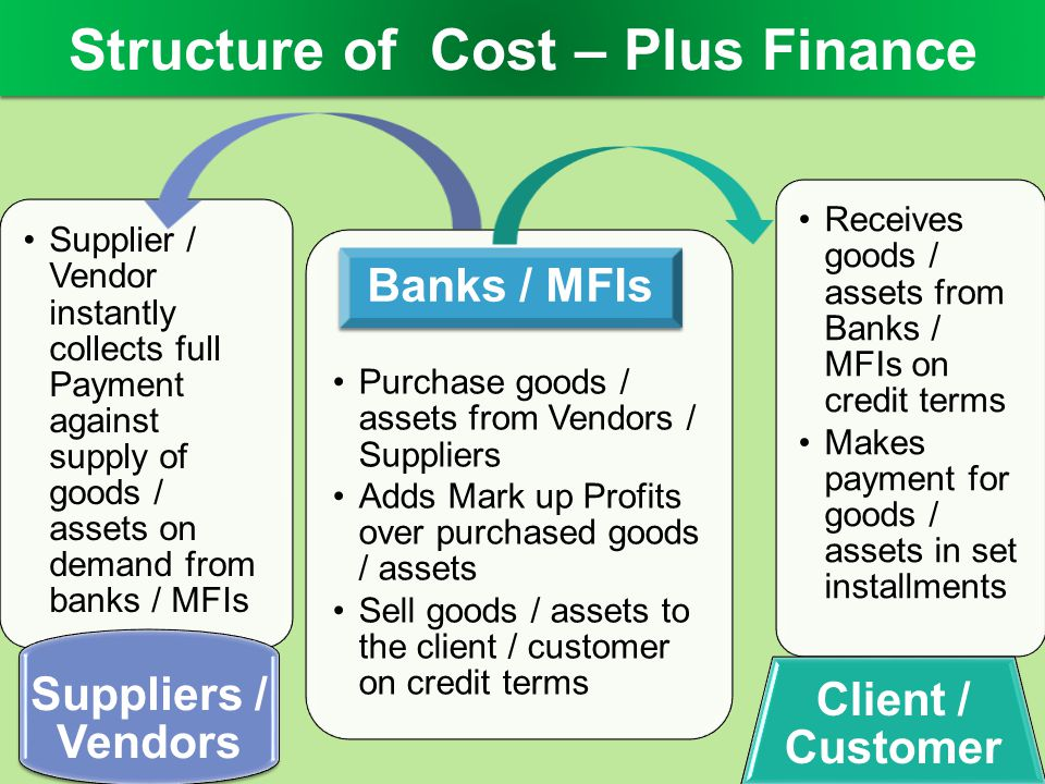 Supplier / Vendor instantly collects full Payment against supply of goods / assets on demand from banks / MFIs Suppliers / Vendors Purchase goods / as