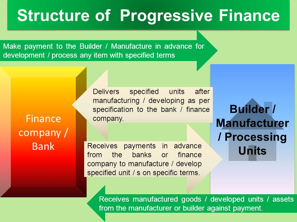 Structure of Progressive Finance Builder / Manufacturer / Processing Units Builder / Manufacturer / Processing Units Finance company / Bank Make payme