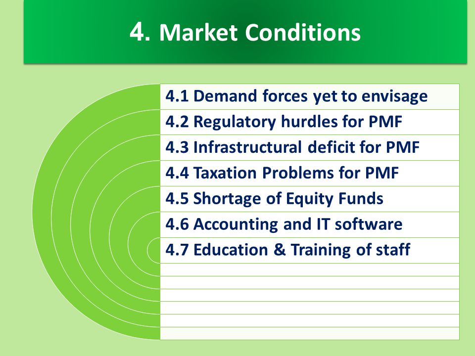 4. Market Conditions 4.1 Demand forces yet to envisage 4.2 Regulatory hurdles for PMF 4.3 Infrastructural deficit for PMF 4.4 Taxation Problems for PM