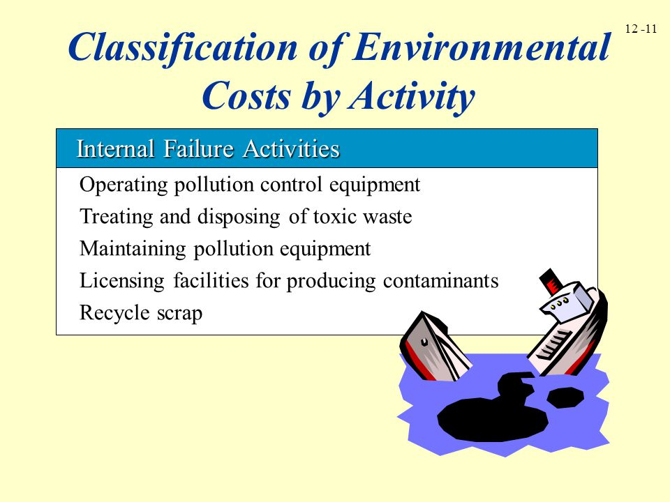 12 -11 Classification of Environmental Costs by Activity Operating pollution control equipment Treating and disposing of toxic waste Maintaining pollu