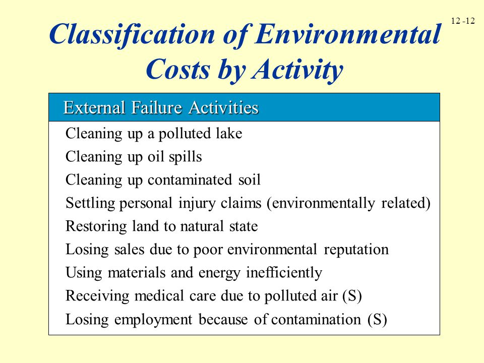 12 -13 Numade Corporation Environmental Cost Report For the Year Ended December 31, 2004 Percentage of Environmental Costs Operating Costs Prevention costs: Training employees$ 60,000 Designing products180,000 Selecting equipment 40,000$280,0001.40% Detection costs: Inspecting processes$240,000 Developing measures 80,000320,0001.60 ContinuedContinued