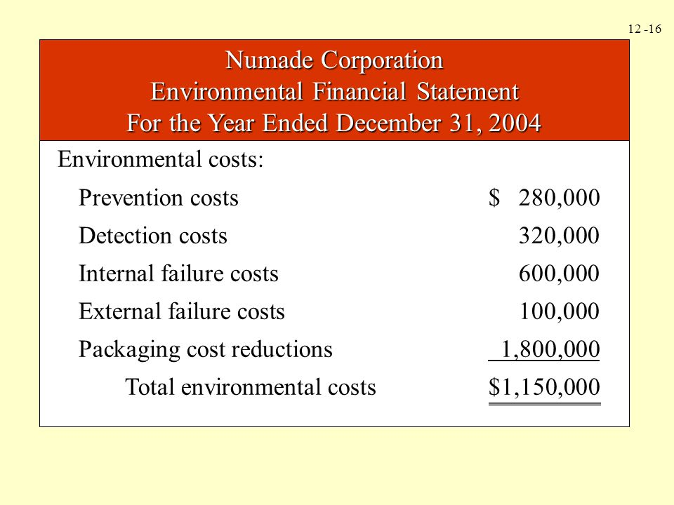 12 -17 Environment Product Costs The environmental costs of processes that produce, market, and deliver products and the environmental postpurchase costs caused by the use and disposal of the products are examples of environmental product costs.