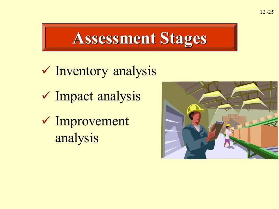 12 -26 Inventory analysis specifies the types and quantities of materials and energy inputs needed and the resulting environmental releases in the form of solid, liquid, and gaseous residues.