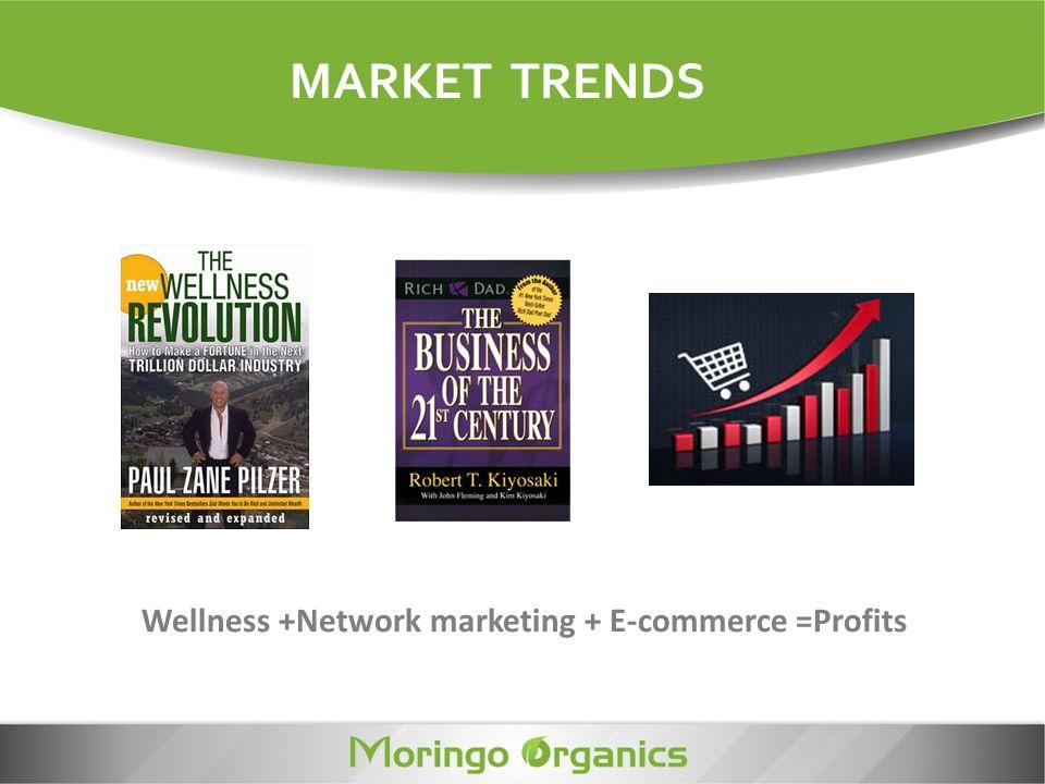 Wellness +Network marketing + E-commerce =Profits MARKET TRENDS