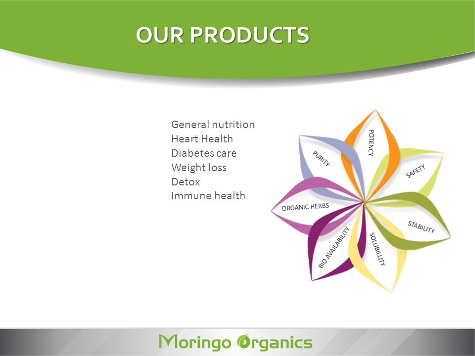 OUR PRODUCTS General nutrition Heart Health Diabetes care Weight loss Detox Immune health