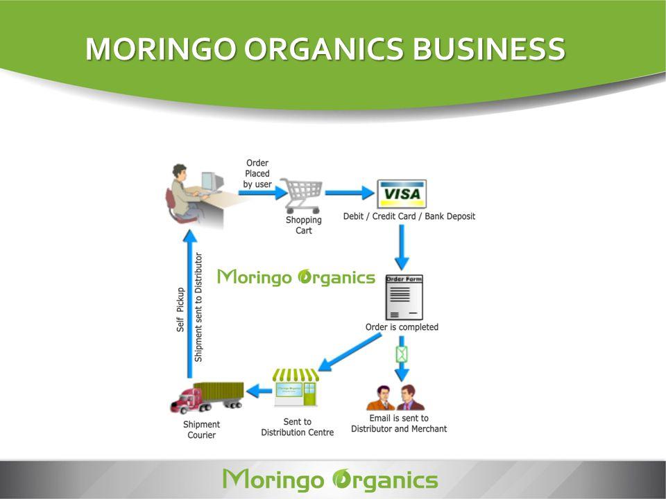 MORINGO ORGANICS BUSINESS