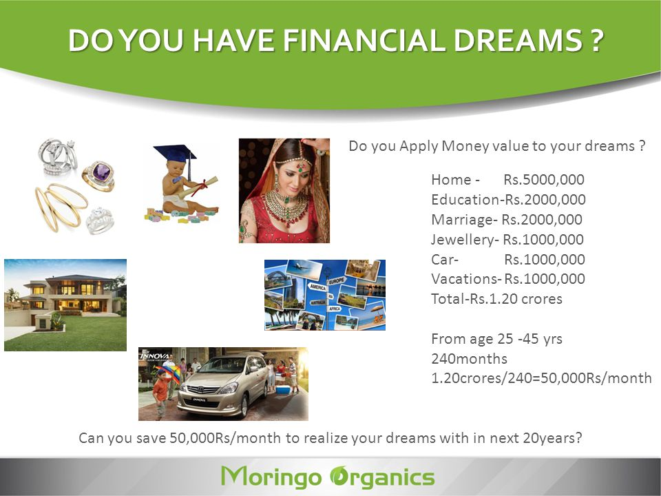Home - Rs.5000,000 Education-Rs.2000,000 Marriage- Rs.2000,000 Jewellery- Rs.1000,000 Car- Rs.1000,000 Vacations- Rs.1000,000 Total-Rs.1.20 crores Fro