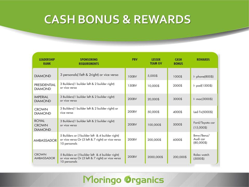CASH BONUS & REWARDS CASH BONUS & REWARDS