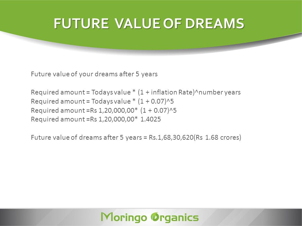 Future of value of your money where Pmt is the per period annuity payment amount.