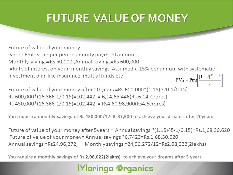 Do you wait for next 20 years to achieve your financial dreams.