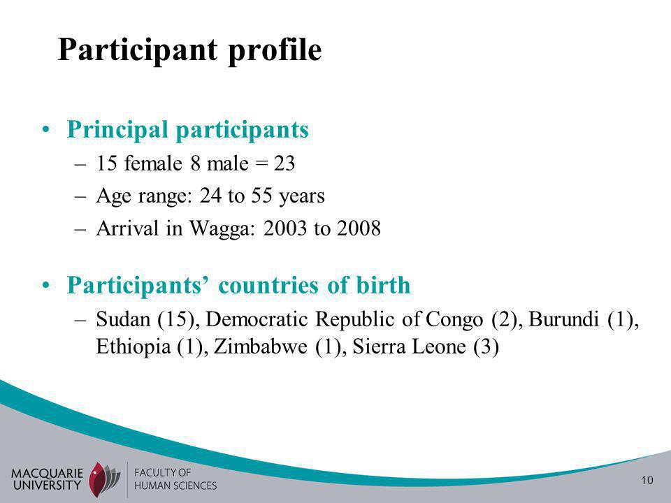 10 Participant profile Principal participants –15 female 8 male = 23 –Age range: 24 to 55 years –Arrival in Wagga: 2003 to 2008 Participants countries