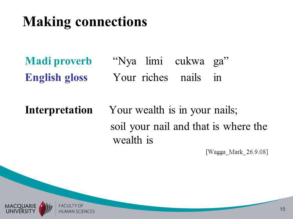 15 Making connections Madi proverb Nya limi cukwa ga English gloss Your riches nails in Interpretation Your wealth is in your nails; soil your nail an