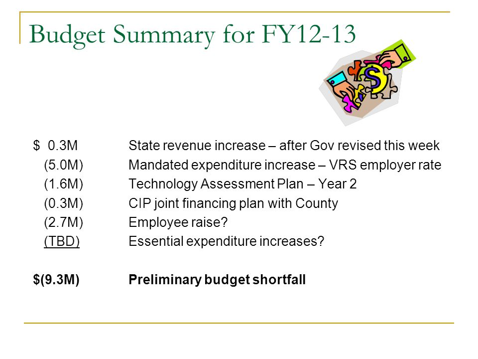Budget Summary for FY12-13 $ 0.3MState revenue increase – after Gov revised this week (5.0M)Mandated expenditure increase – VRS employer rate (1.6M)Technology Assessment Plan – Year 2 (0.3M)CIP joint financing plan with County (2.7M)Employee raise.