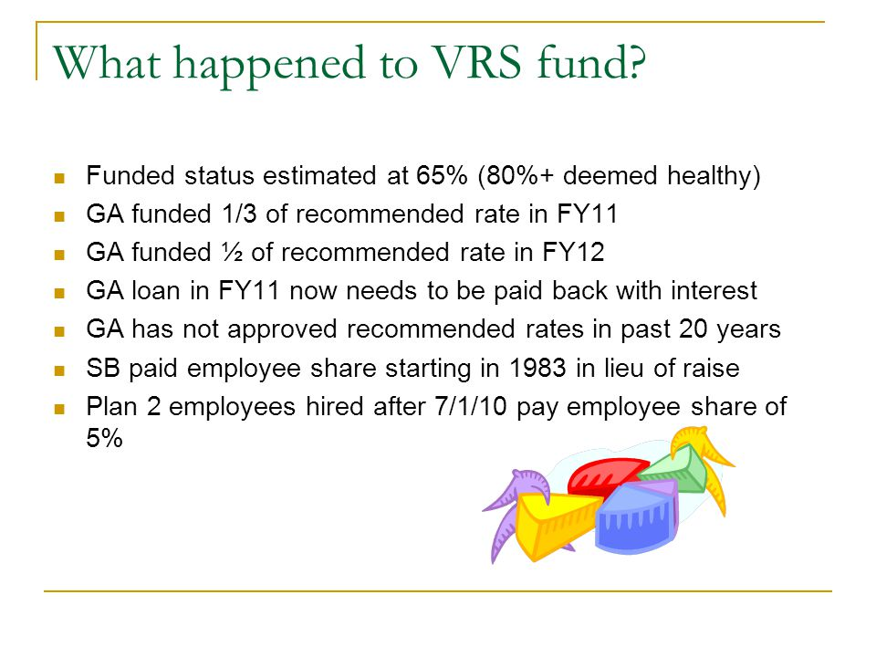 What happened to VRS fund.