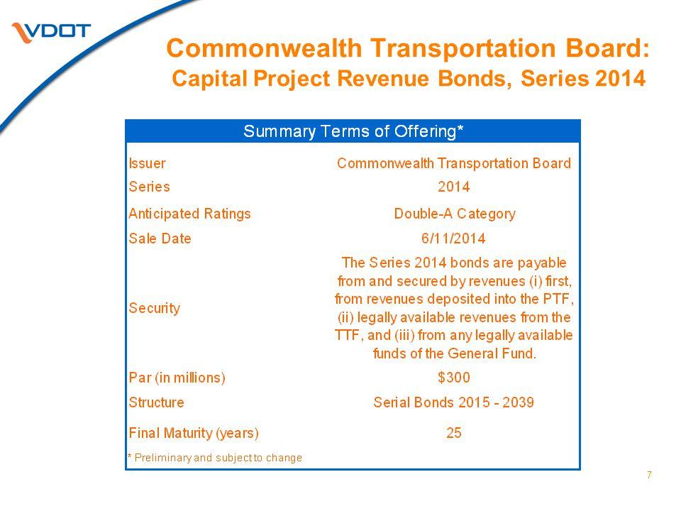 Commonwealth Transportation Board: Capital Project Revenue Bonds, Series 2014 7