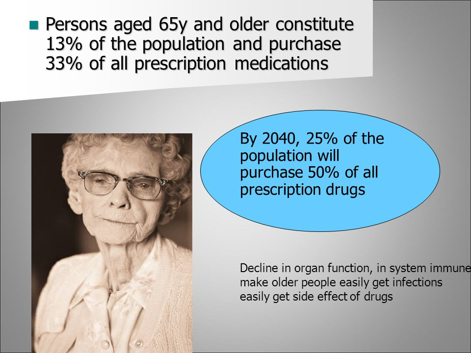 Persons aged 65y and older constitute 13% of the population and purchase 33% of all prescription medications Persons aged 65y and older constitute 13%
