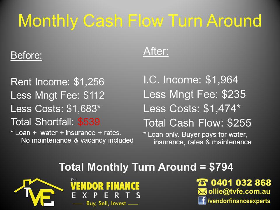 Monthly Cash Flow Turn Around After: I.C.