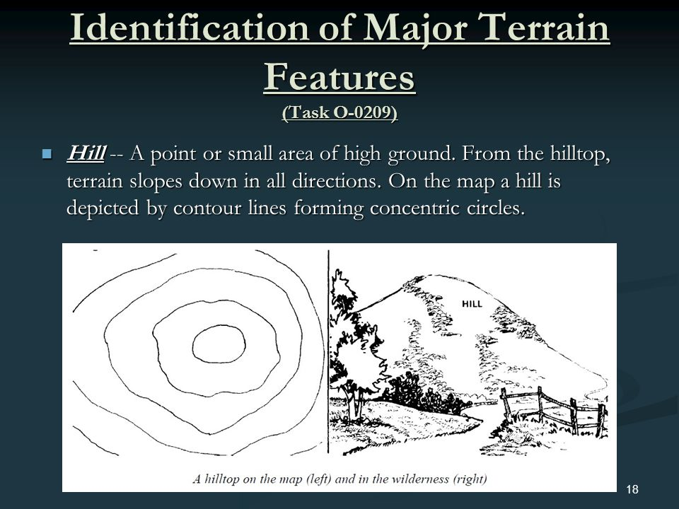 Identification of Major Terrain Features (Task O-0209) Hill -- A point or small area of high ground. From the hilltop, terrain slopes down in all dire