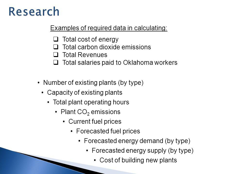 Total cost of energy Total carbon dioxide emissions Total Revenues Total salaries paid to Oklahoma workers Number of existing plants (by type) Capacity of existing plants Total plant operating hours Plant CO 2 emissions Current fuel prices Forecasted energy supply (by type) Forecasted energy demand (by type) Forecasted fuel prices Cost of building new plants Examples of required data in calculating: