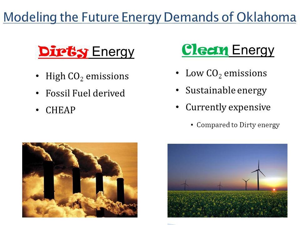 Dirty Energy Clean Energy High CO 2 emissions Fossil Fuel derived CHEAP Low CO 2 emissions Sustainable energy Currently expensive Compared to Dirty energy