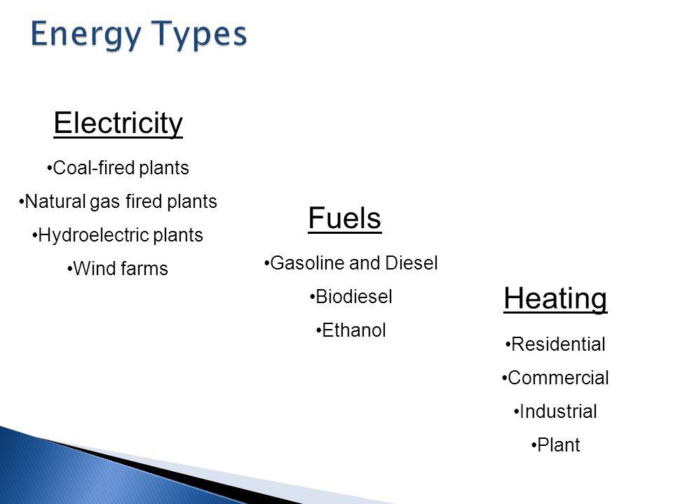 Residential Commercial Industrial Plant Gasoline and Diesel Biodiesel Ethanol Coal-fired plants Natural gas fired plants Hydroelectric plants Wind farms Fuels Electricity Heating