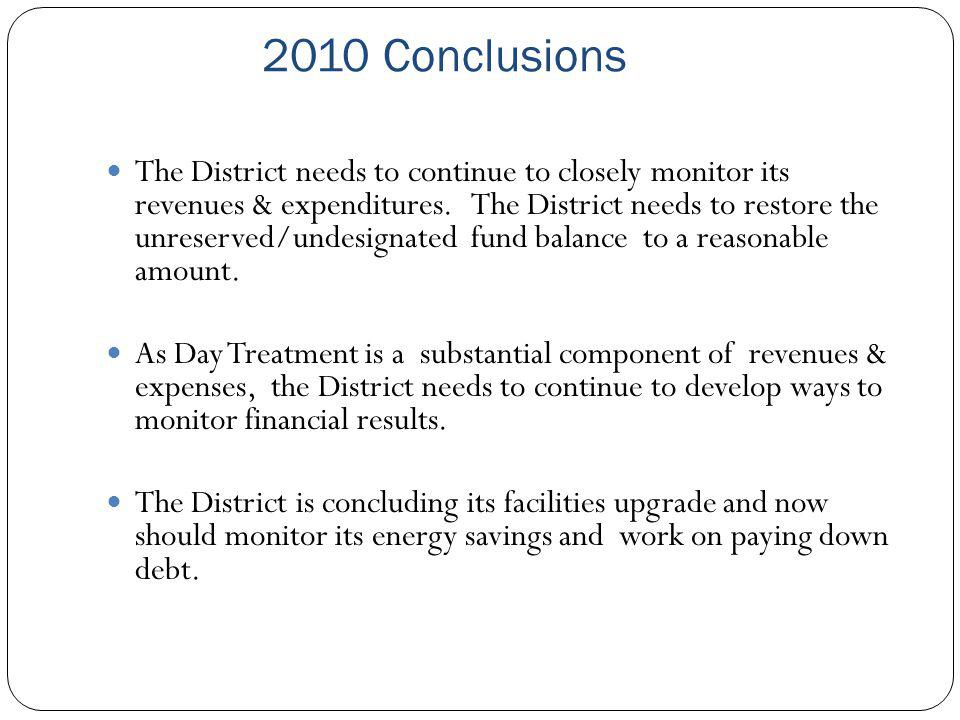2010 Conclusions The District needs to continue to closely monitor its revenues & expenditures. The District needs to restore the unreserved/undesigna