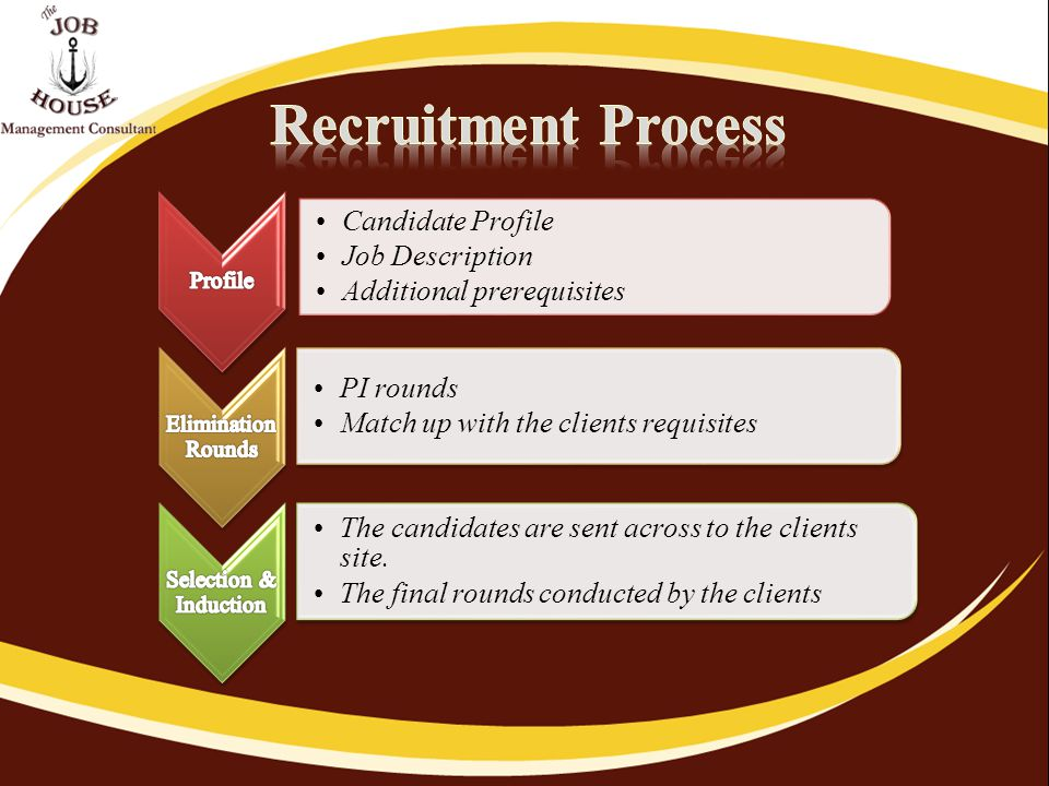 Candidate Profile Job Description Additional prerequisites PI rounds Match up with the clients requisites The candidates are sent across to the clients site.