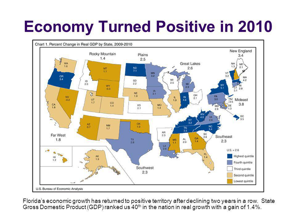 Economy Turned Positive in 2010 Floridas economic growth has returned to positive territory after declining two years in a row. State Gross Domestic P