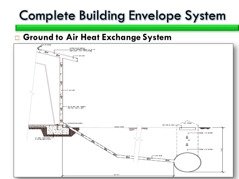 Ground to Air Heat Exchange System
