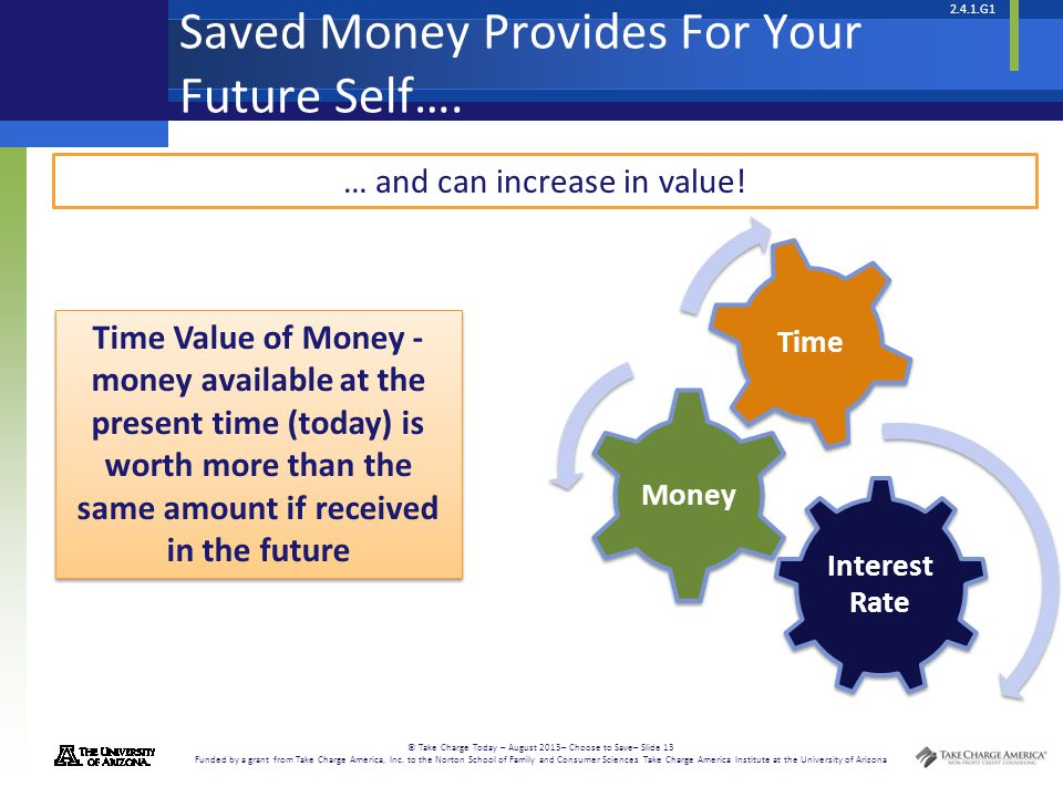2.4.1.G1 © Take Charge Today – August 2013– Choose to Save– Slide 13 Funded by a grant from Take Charge America, Inc. to the Norton School of Family a
